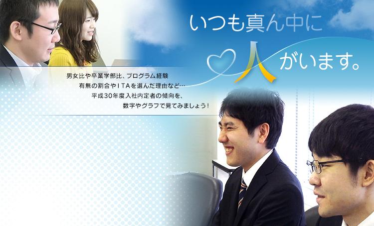 株式会社インフォテクノ朝日